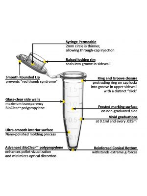 SureSeal S™ 1.5ml Microcentrifuge Tube, Sterile, Packed in Bags of 50 Microtubes, 10 Bags of 50/Case